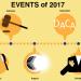 2017 timeline