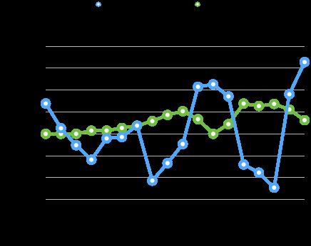 mercatus color graph